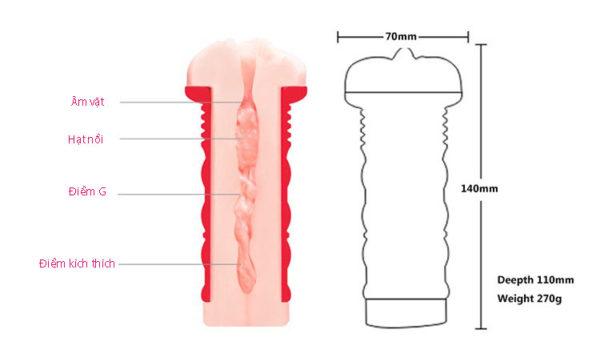 Âm đạo giả hai lớp mềm mịn (AD31C)